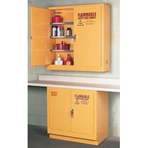 Under-Counter Safety Cabinets